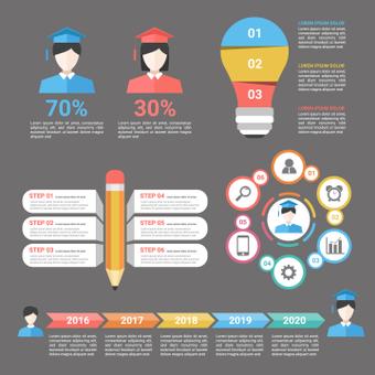 教育信息图