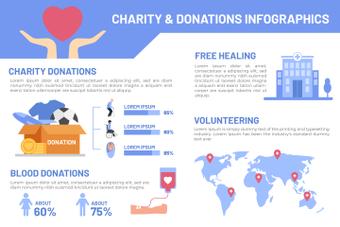 慈善与捐赠