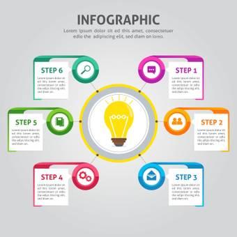 步驟infograph