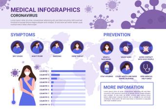 Medizinische Infografik