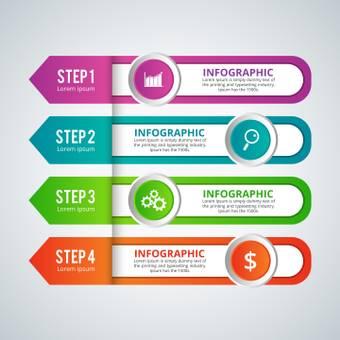 步骤infograph